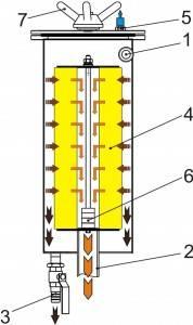 CMM 2.2 Figure 4