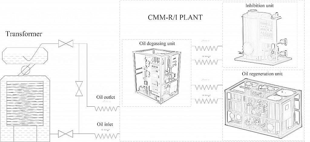 CMM_R_I_connection_transformer_scheme-1024x470